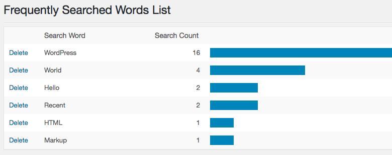 管理メニュー「Search Words」