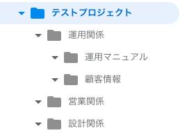createFolder実行結果