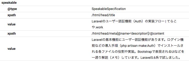 speakable構造化データテスト